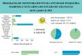Instituto de Pesca lança pôsteres para divulgar números da atividade pesqueira em São Paulo
